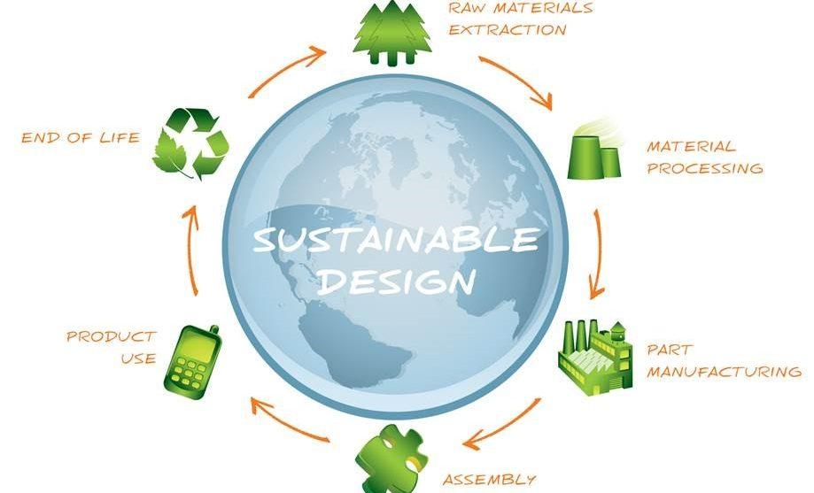 sustainable product initative